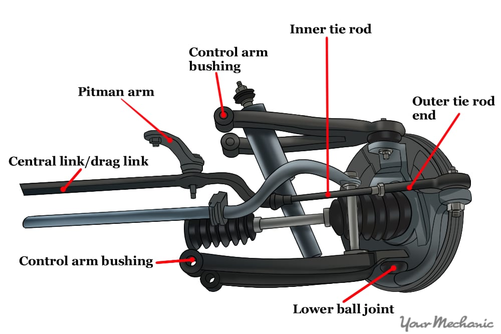 Steering & Suspension Car Parts | Ball Joint | Rack End | Tie Rod End | Side Rod | Pitman Arm | Idler Arm